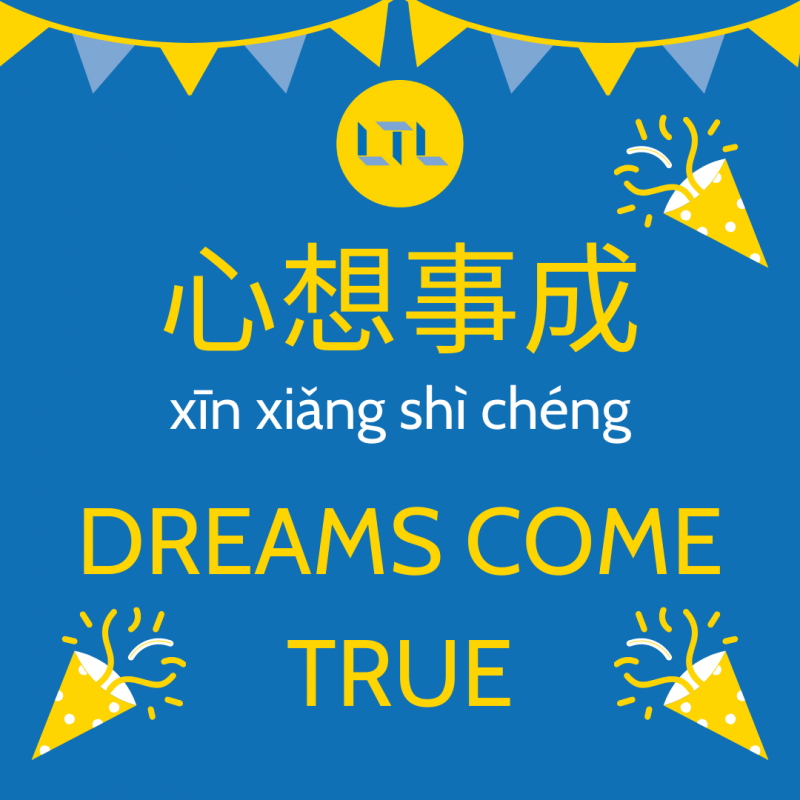 Wishing a Happy Birthday in Chinese