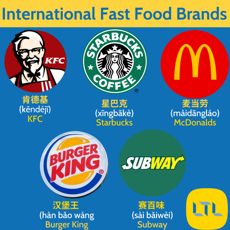 Brand Names in Chinese