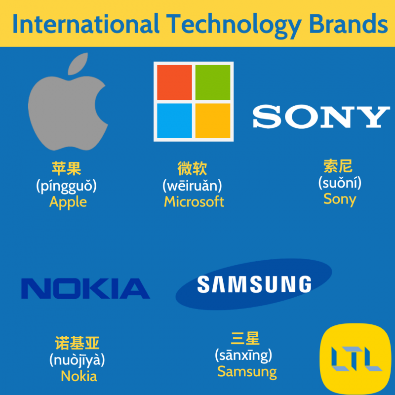 Tech brand names in Chinese