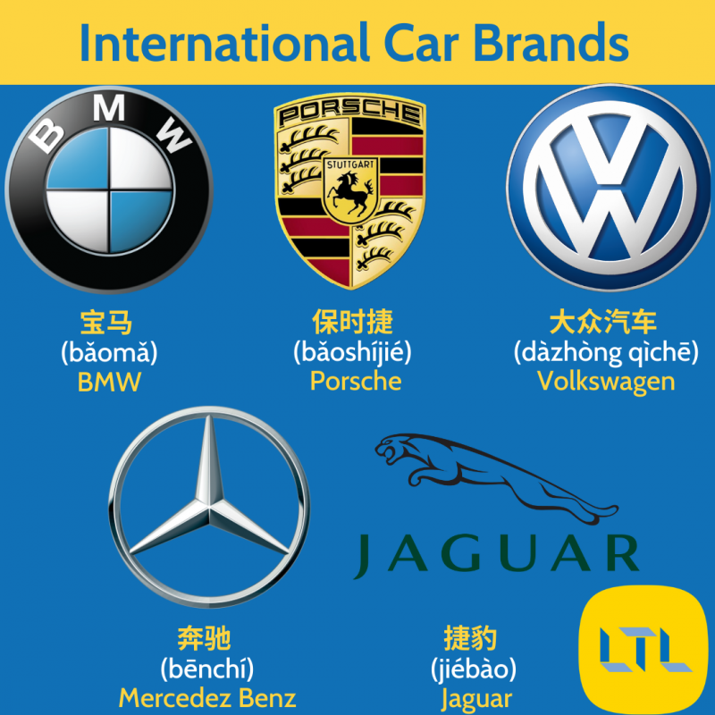 Brand Names in Chinese - Cars