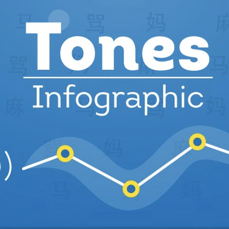 learning-chinese-tones